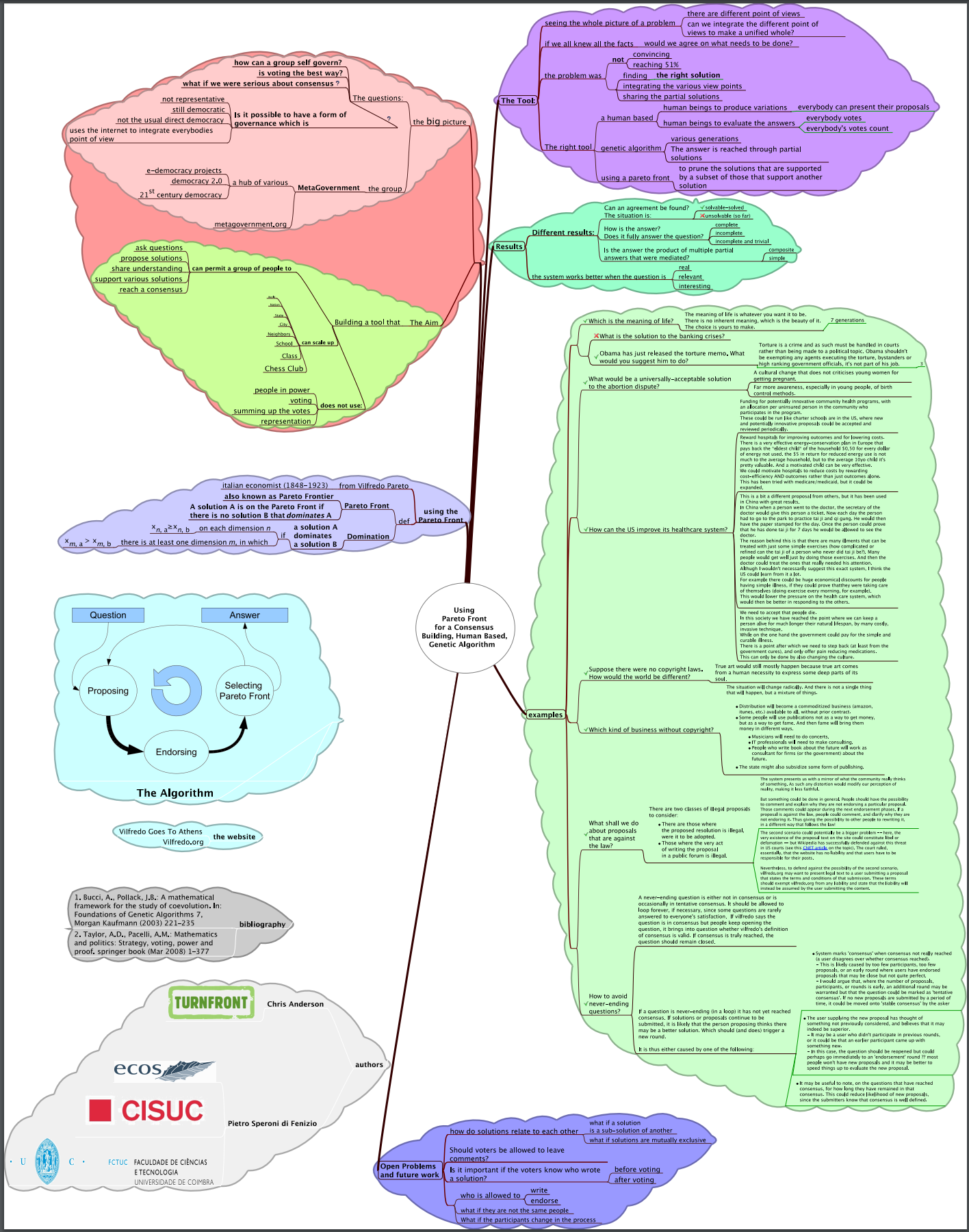 Poster: Using Pareto Front for a Consensus Building, Human Based, Genetic Algorithm